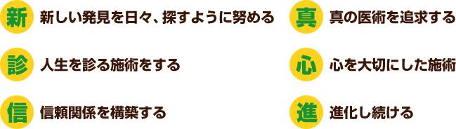 茂原【しん】整骨院の意味